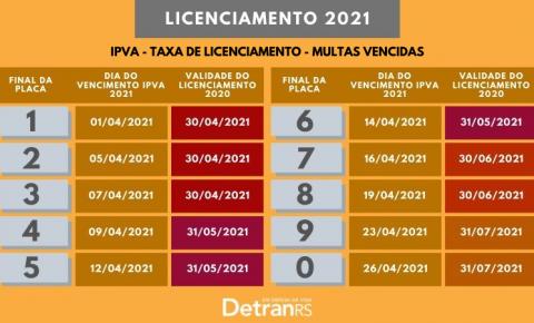 Licenciamento de veículos com placas final 7 e 8 vence em 30 de junho